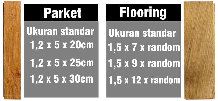 Perbedaan parket dan flooring