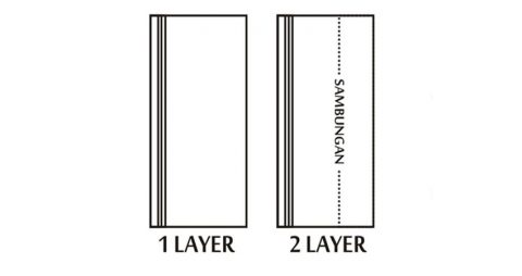papan tangga layer 1 dan layer 2