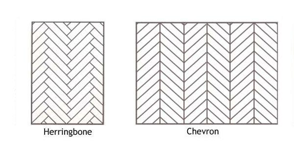perbedaan motif herringbone dan chevron